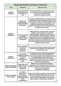 manuale uso camino a bioetanolo fuecopared pagina 7